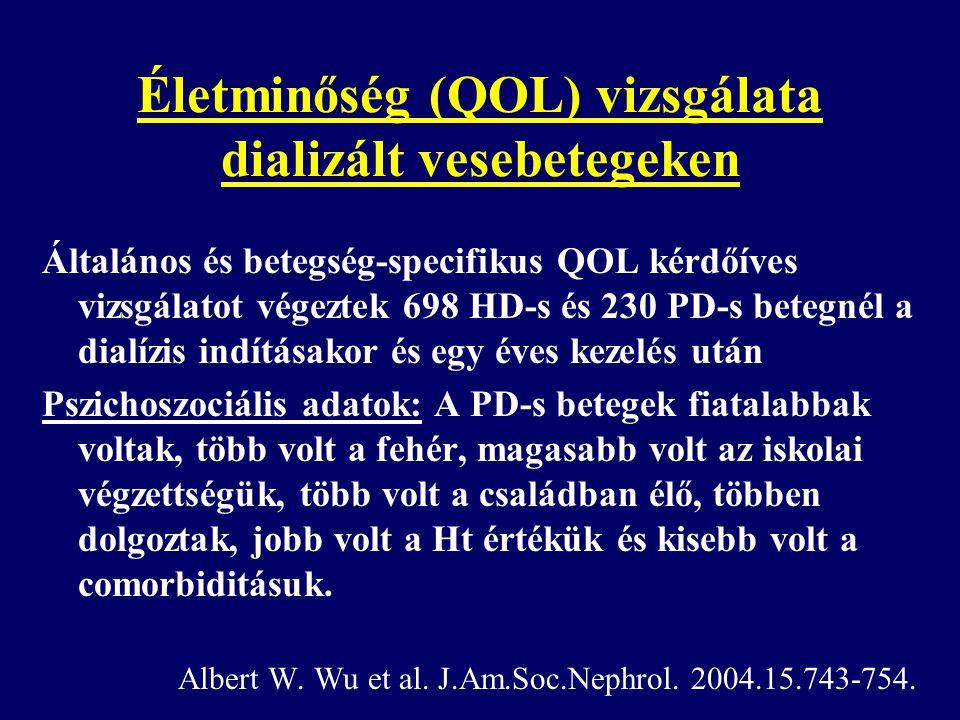 Életminőség (QOL) vizsgálata dializált vesebetegeken