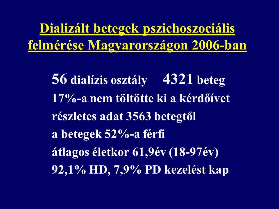Dializált betegek pszichoszociális felmérése Magyarországon 2006-ban