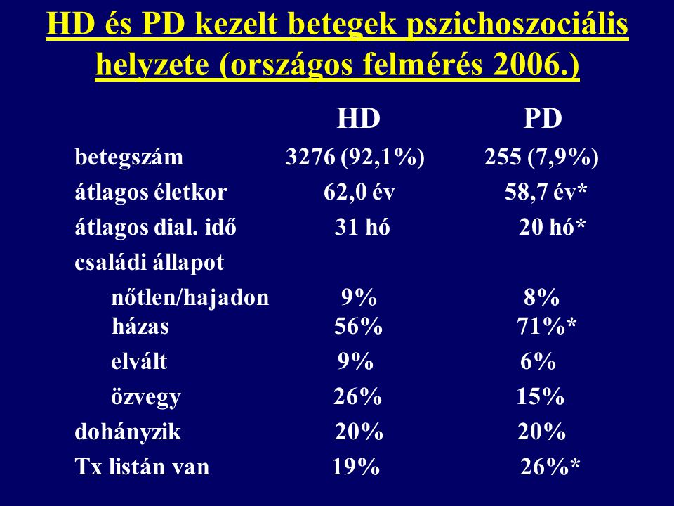 HD és PD kezelt betegek pszichoszociális helyzete (országos felmérés 2006.)