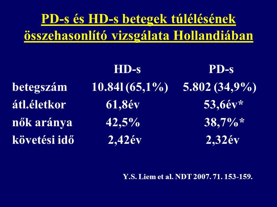 PD-s és HD-s betegek túlélésének összehasonlító vizsgálata Hollandiában