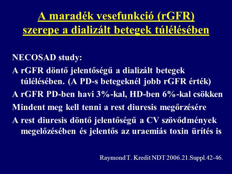 A maradék vesefunkció (rGFR) szerepe a dializált betegek túlélésében