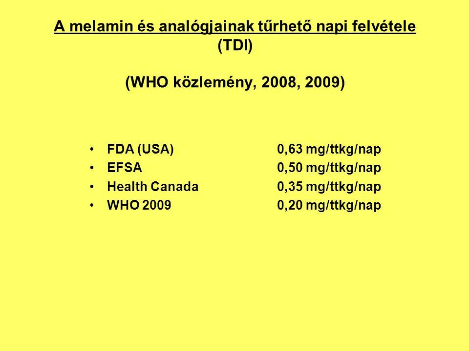 Health Canada 0,35 mg/ttkg/nap