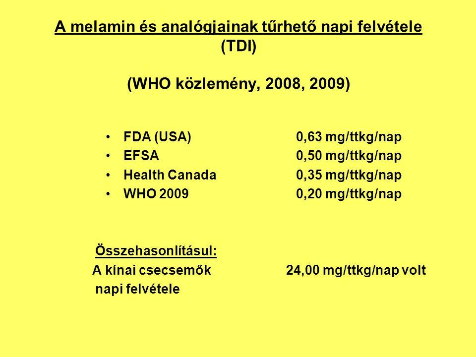 A melamin és analógjainak tűrhető napi felvétele (TDI) (WHO közlemény, 2008, 2009)
