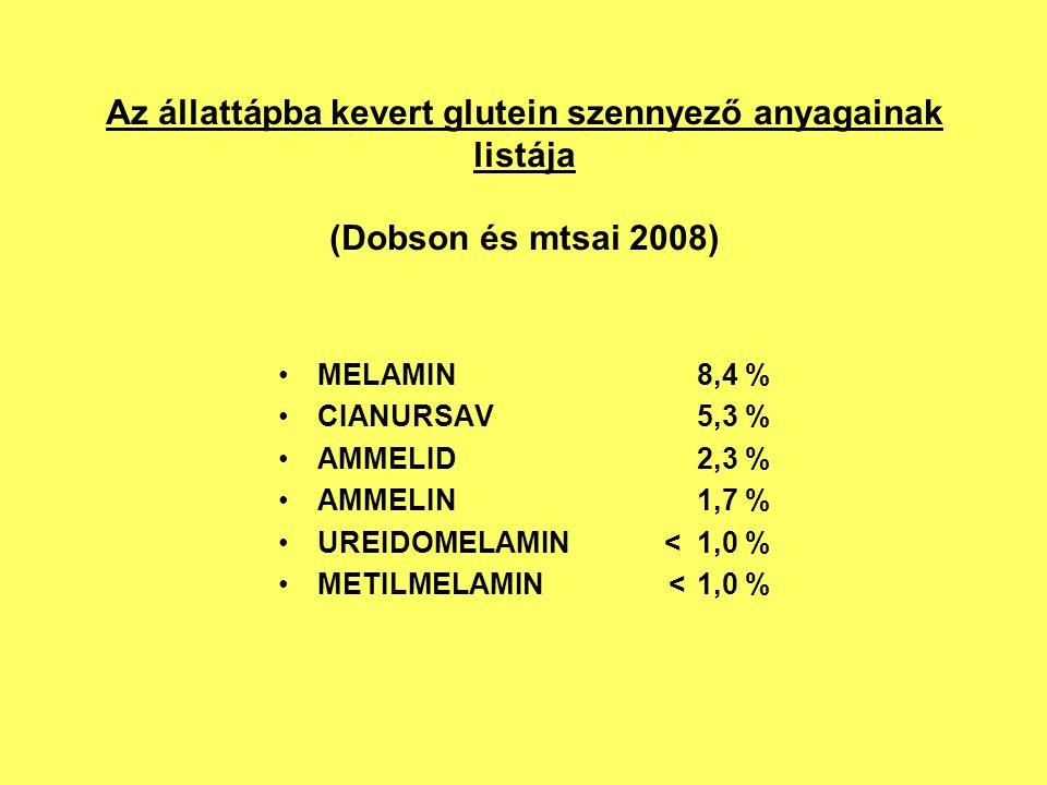 Az állattápba kevert glutein szennyező anyagainak listája (Dobson és mtsai 2008)