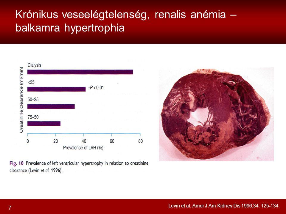 Krónikus veseelégtelenség, renalis anémia – balkamra hypertrophia