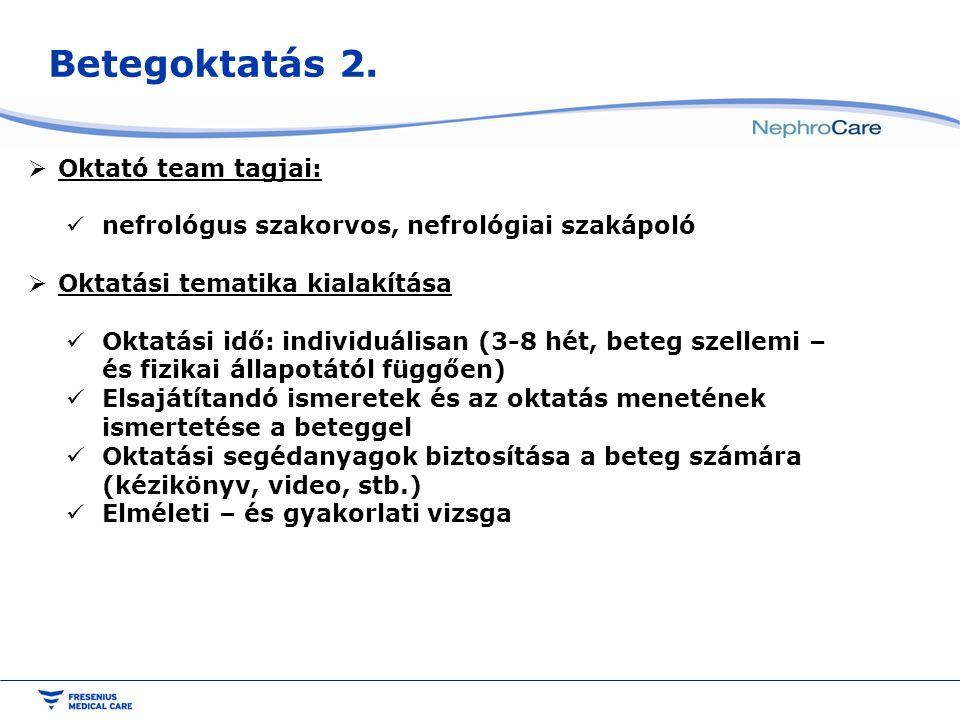 Betegoktatás 2. Oktató team tagjai: