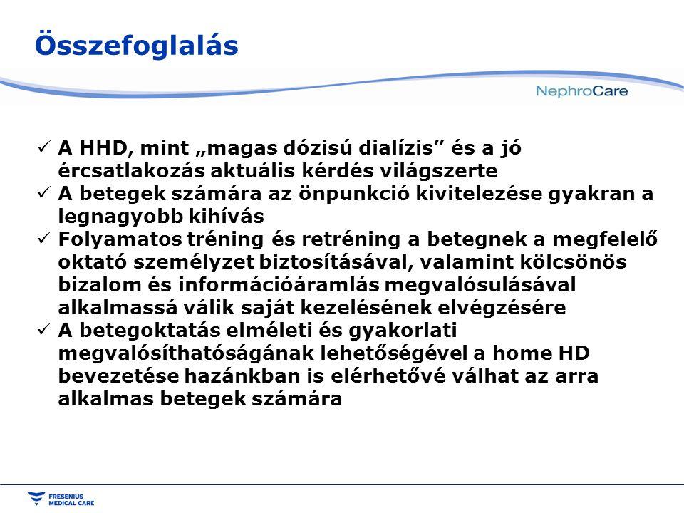 """Összefoglalás A HHD, mint """"magas dózisú dialízis és a jó ércsatlakozás aktuális kérdés világszerte."""