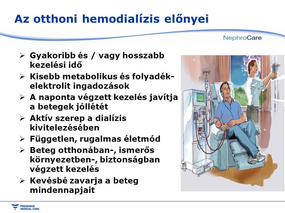 Az otthoni hemodialízis előnyei