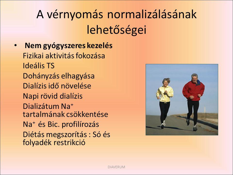 A vérnyomás normalizálásának lehetőségei