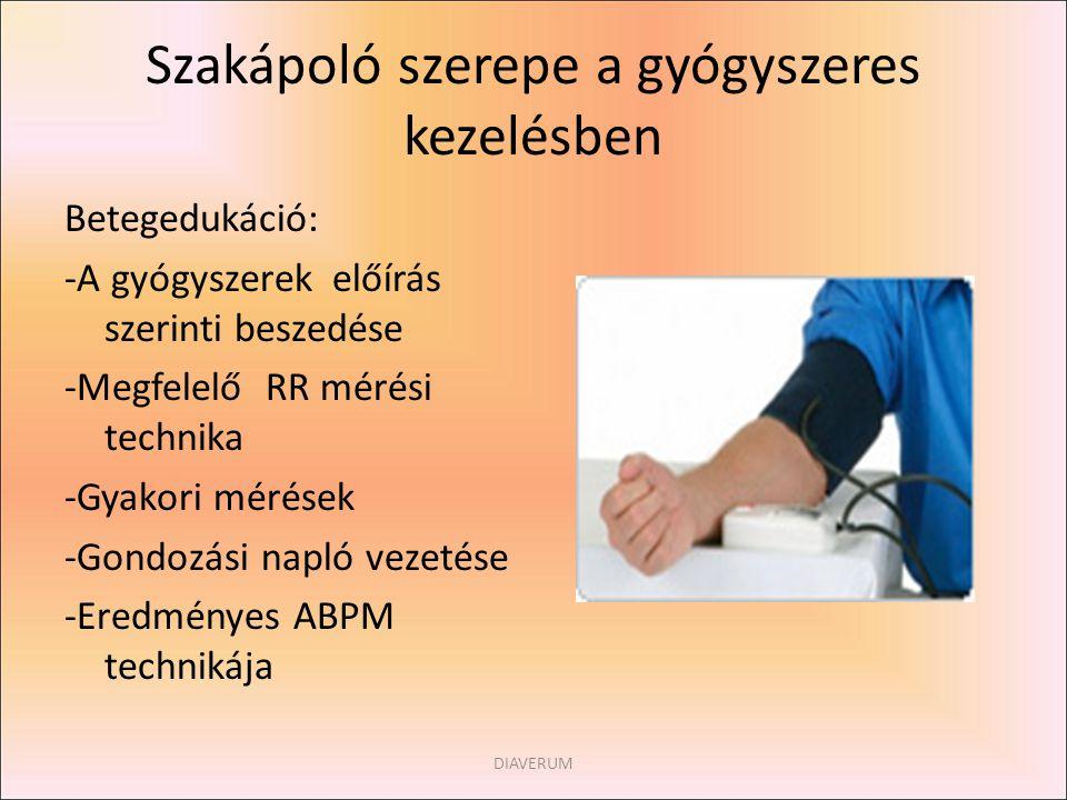 Szakápoló szerepe a gyógyszeres kezelésben