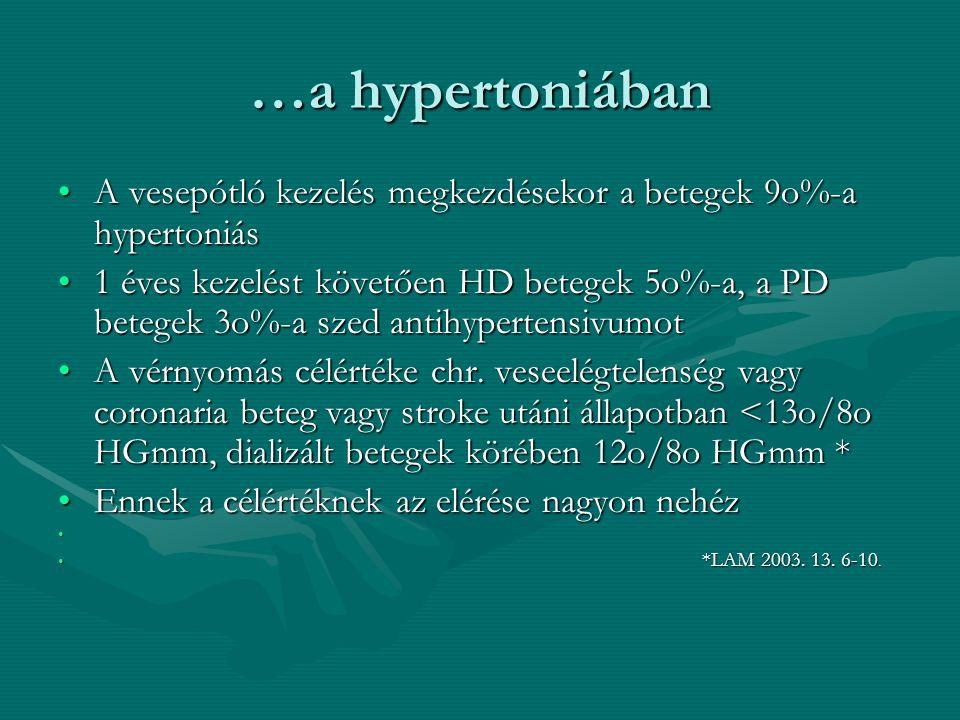 …a hypertoniában A vesepótló kezelés megkezdésekor a betegek 9o%-a hypertoniás.
