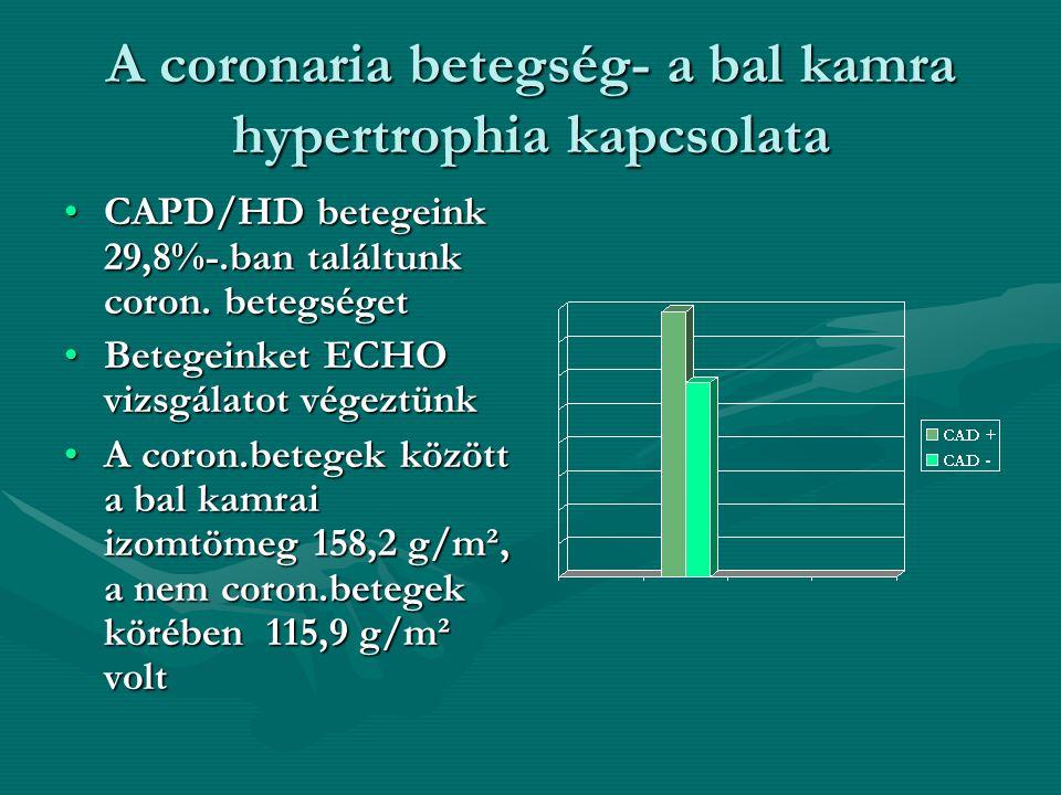 A coronaria betegség- a bal kamra hypertrophia kapcsolata