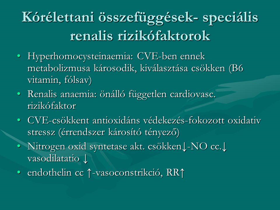 Kórélettani összefüggések- speciális renalis rizikófaktorok
