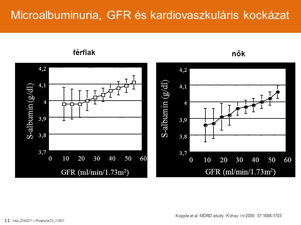 Microalbuminuria, GFR és kardiovaszkuláris kockázat