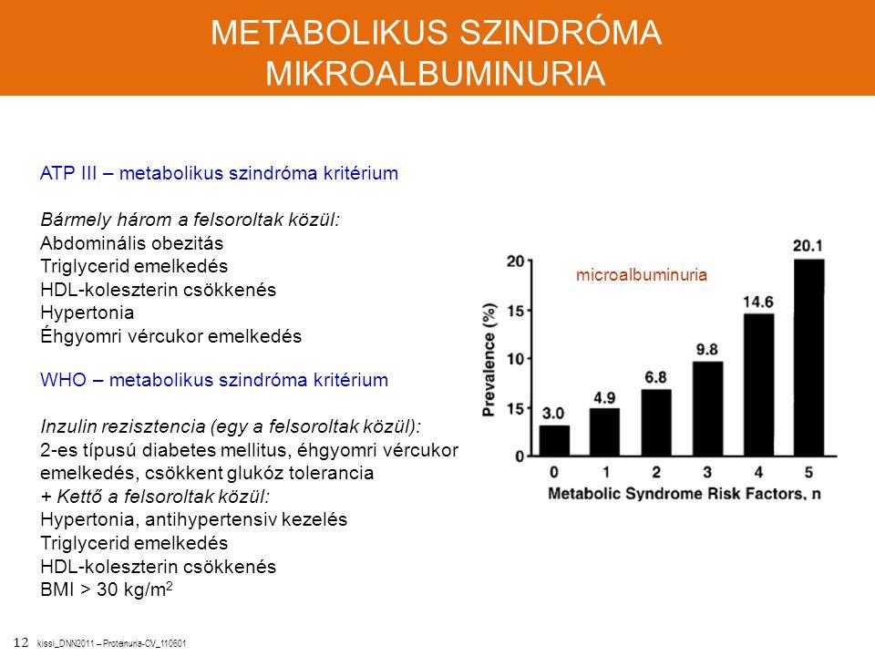 METABOLIKUS SZINDRÓMA MIKROALBUMINURIA