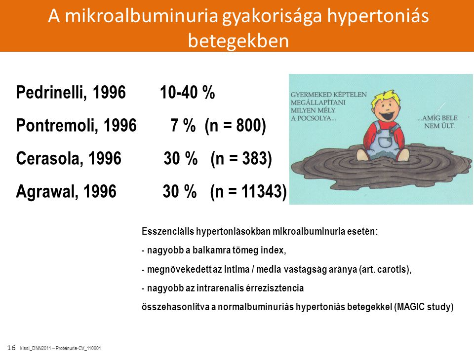A mikroalbuminuria gyakorisága hypertoniás betegekben