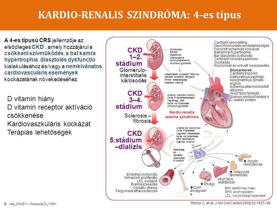 KARDIO-RENALIS SZINDRÓMA: 4-es típus Kardio-renalis anémia szindróma