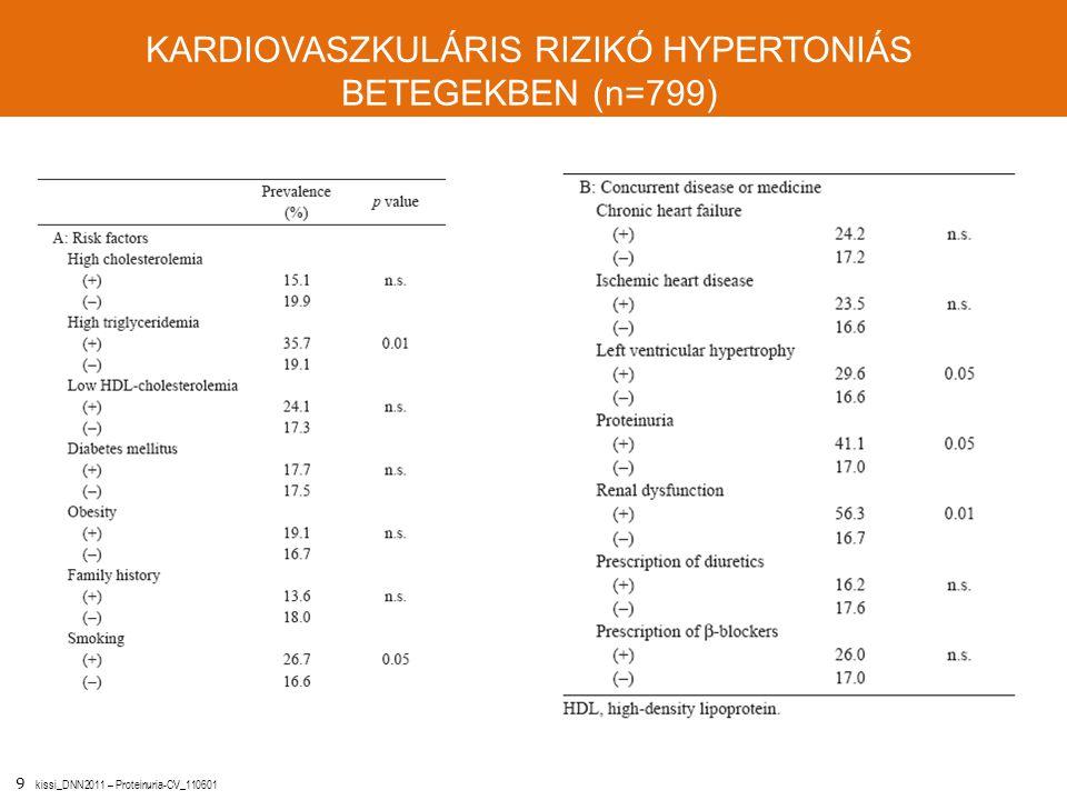 KARDIOVASZKULÁRIS RIZIKÓ HYPERTONIÁS BETEGEKBEN (n=799)