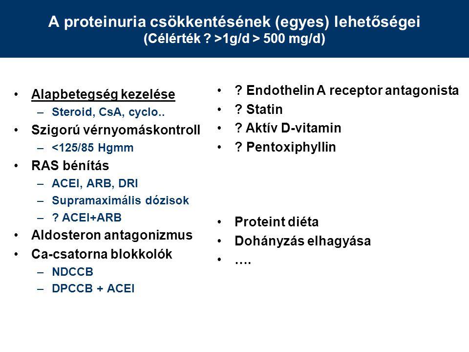 A proteinuria csökkentésének (egyes) lehetőségei (Célérték