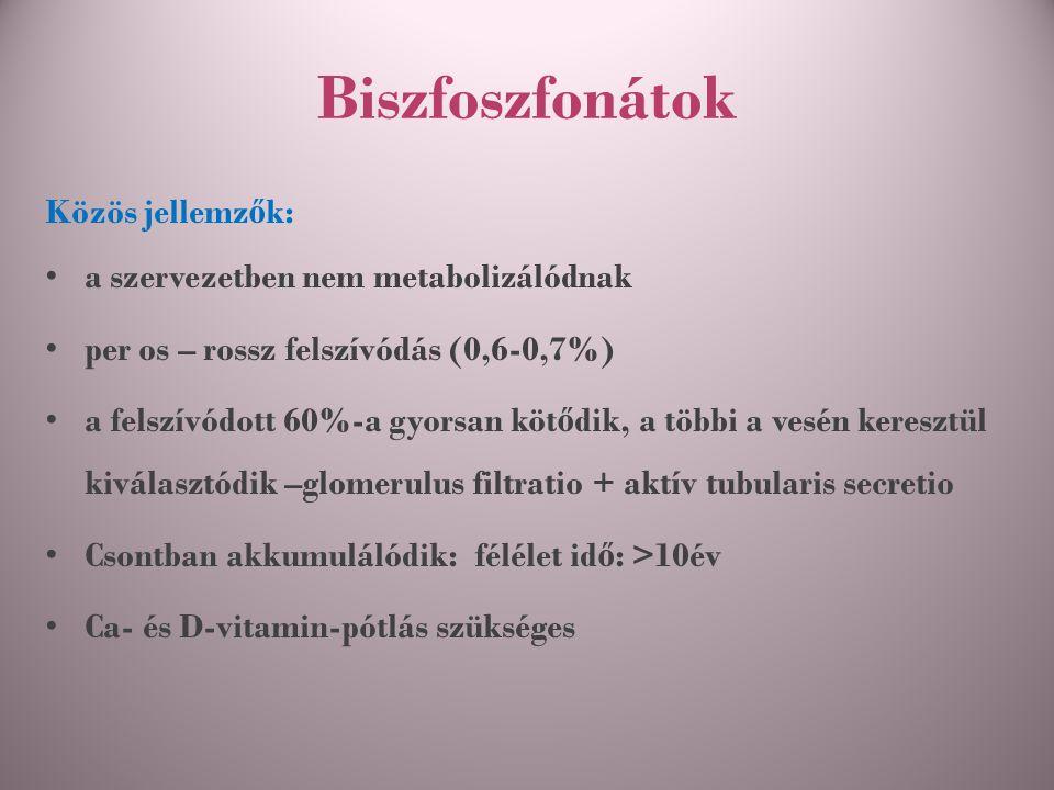 Biszfoszfonátok Közös jellemzők: a szervezetben nem metabolizálódnak
