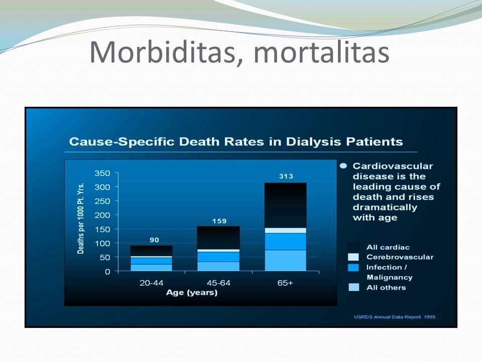 Morbiditas, mortalitas