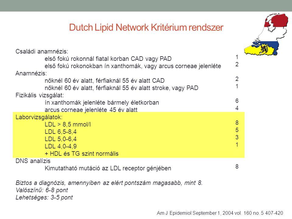 Dutch Lipid Network Kritérium rendszer