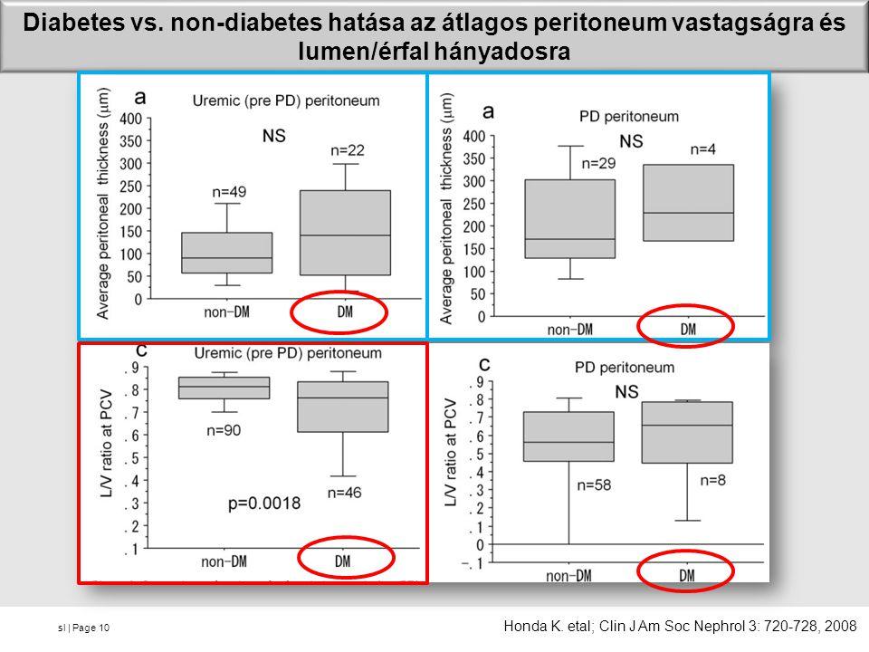 Diabetes vs. non-diabetes hatása az átlagos peritoneum vastagságra és lumen/érfal hányadosra