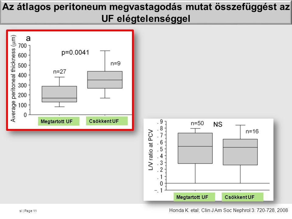 Az átlagos peritoneum megvastagodás mutat összefüggést az UF elégtelenséggel