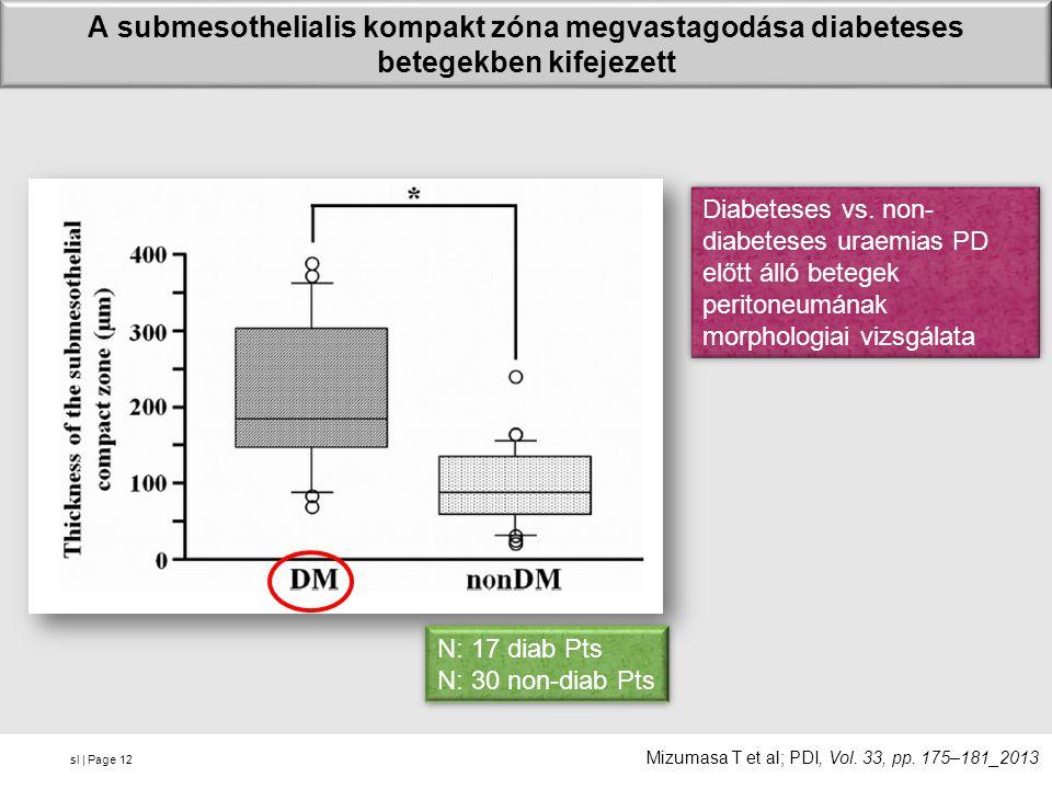A submesothelialis kompakt zóna megvastagodása diabeteses betegekben kifejezett