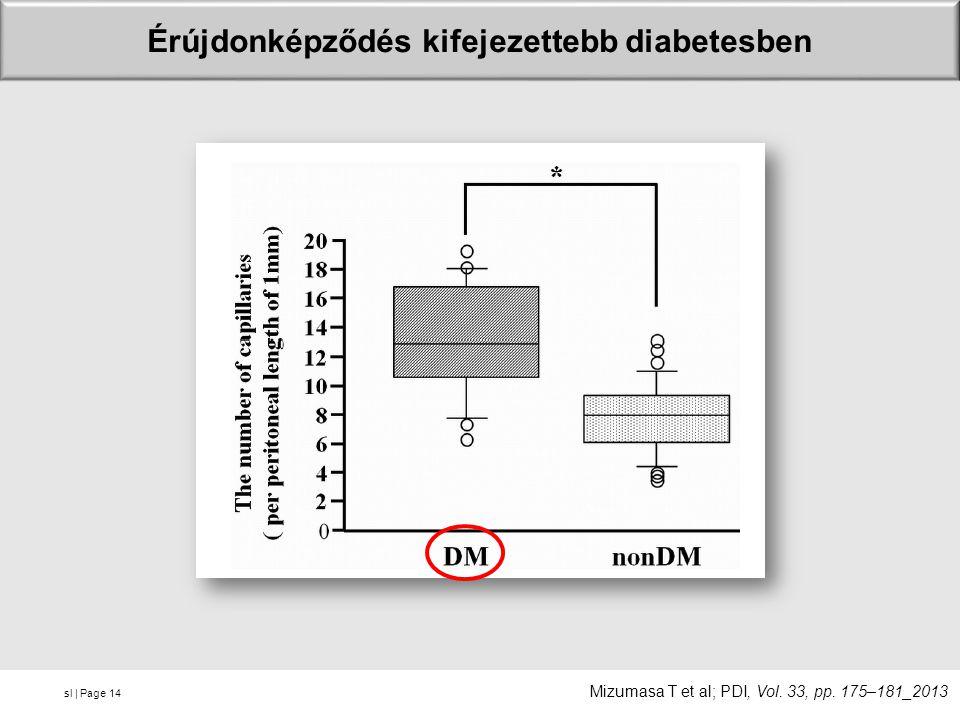 Érújdonképződés kifejezettebb diabetesben