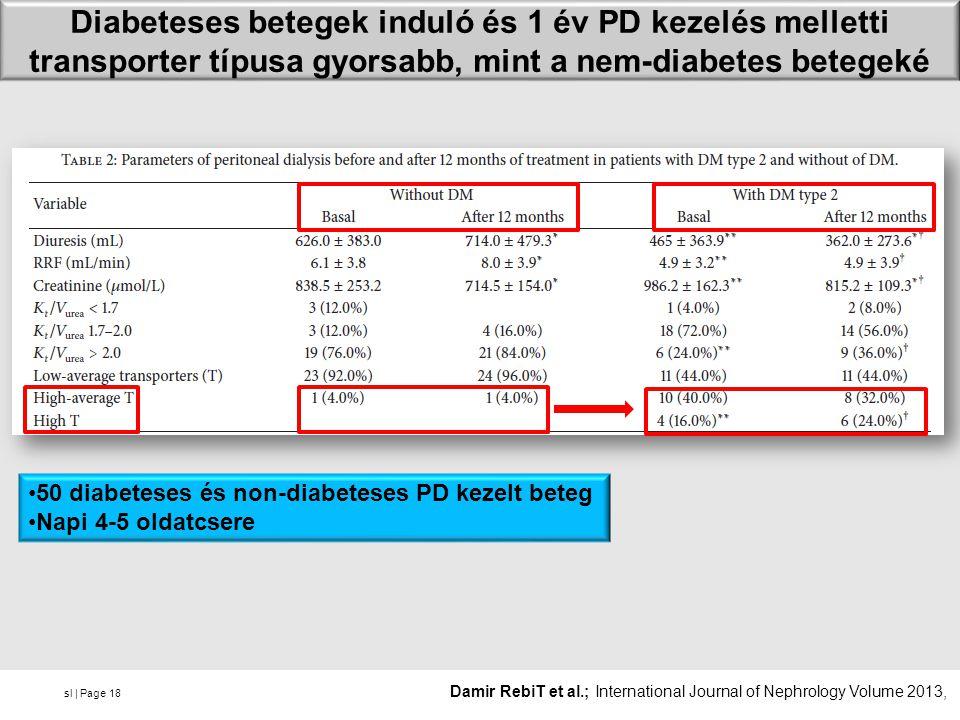 Diabeteses betegek induló és 1 év PD kezelés melletti transporter típusa gyorsabb, mint a nem-diabetes betegeké