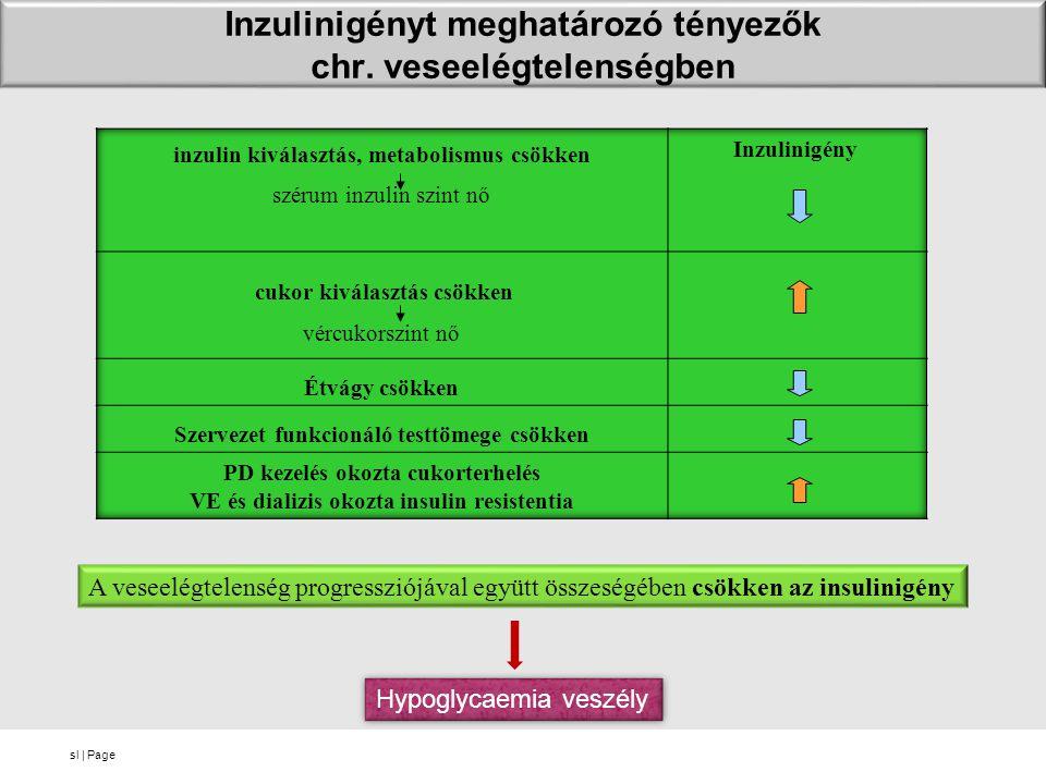 Inzulinigényt meghatározó tényezők chr. veseelégtelenségben