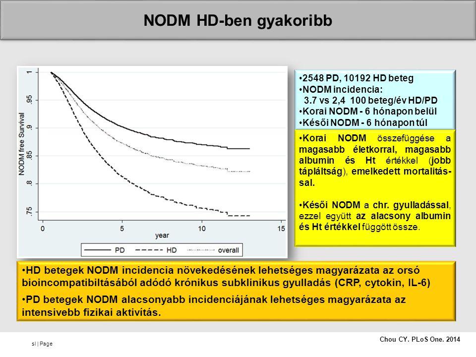 NODM HD-ben gyakoribb 2548 PD, 10192 HD beteg. NODM incidencia: 3.7 vs 2,4 100 beteg/év HD/PD. Korai NODM - 6 hónapon belül.