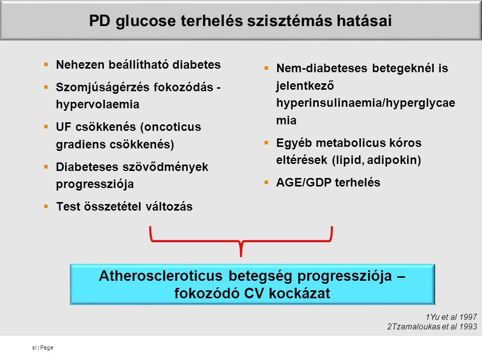 PD glucose terhelés szisztémás hatásai