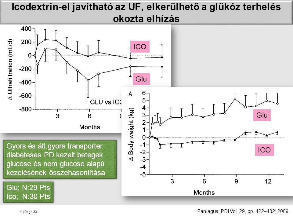 Icodextrin-el javítható az UF, elkerülhető a glükóz terhelés okozta elhízás