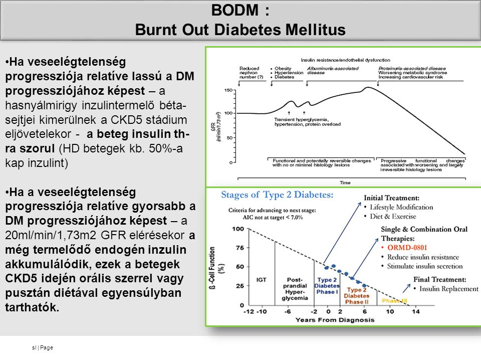 Burnt Out Diabetes Mellitus