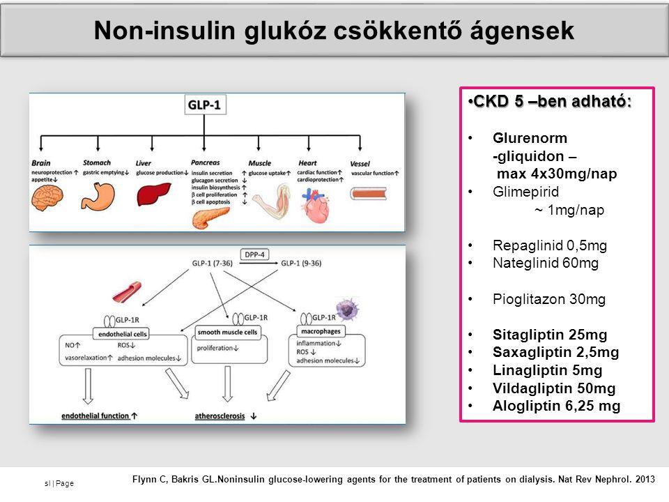 Non-insulin glukóz csökkentő ágensek