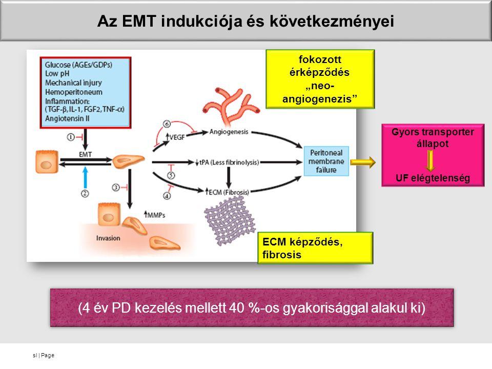Az EMT indukciója és következményei