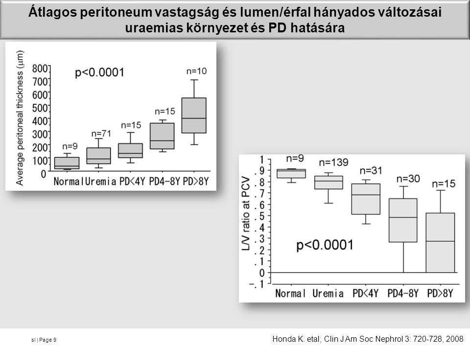 Átlagos peritoneum vastagság és lumen/érfal hányados változásai uraemias környezet és PD hatására
