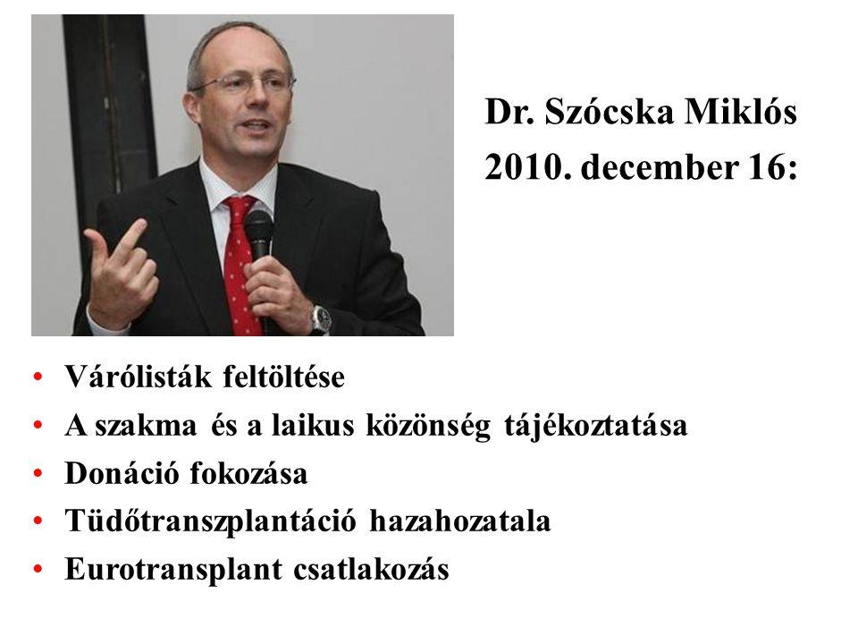 Dr. Szócska Miklós 2010. december 16: Várólisták feltöltése