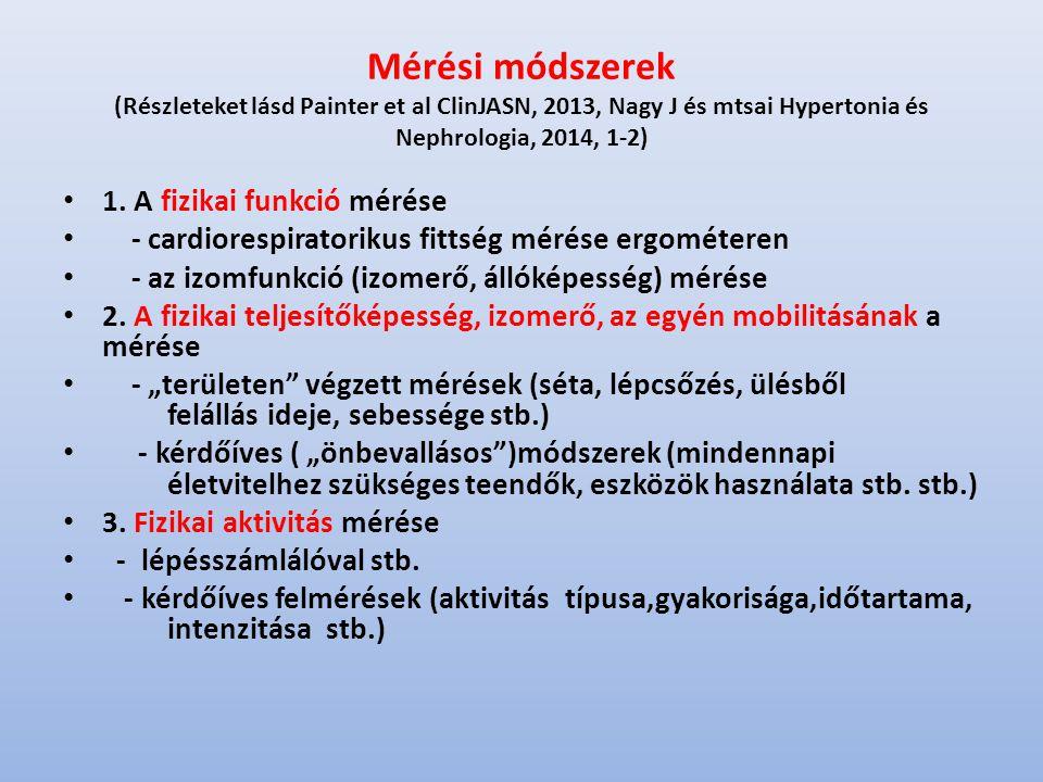 Mérési módszerek (Részleteket lásd Painter et al ClinJASN, 2013, Nagy J és mtsai Hypertonia és Nephrologia, 2014, 1-2)