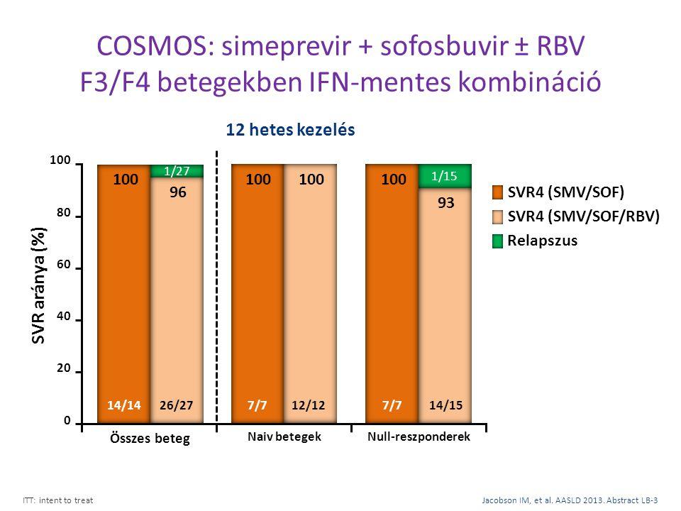 COSMOS: simeprevir + sofosbuvir ± RBV F3/F4 betegekben IFN-mentes kombináció