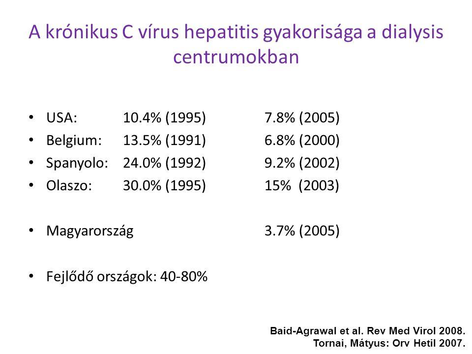 A krónikus C vírus hepatitis gyakorisága a dialysis centrumokban