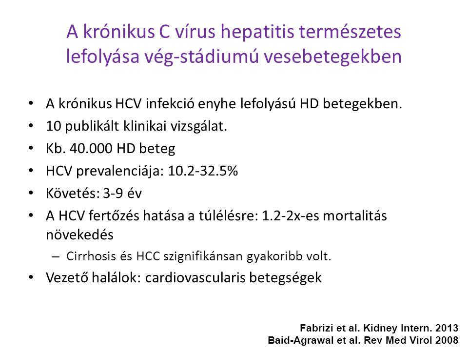 A krónikus C vírus hepatitis természetes lefolyása vég-stádiumú vesebetegekben