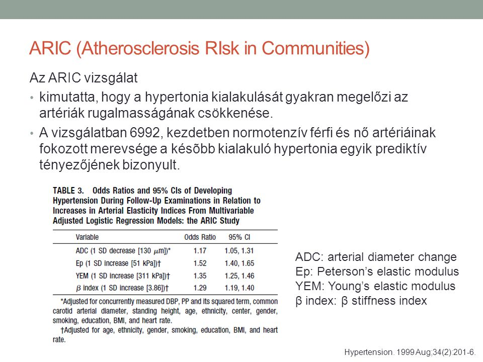 ARIC (Atherosclerosis RIsk in Communities)