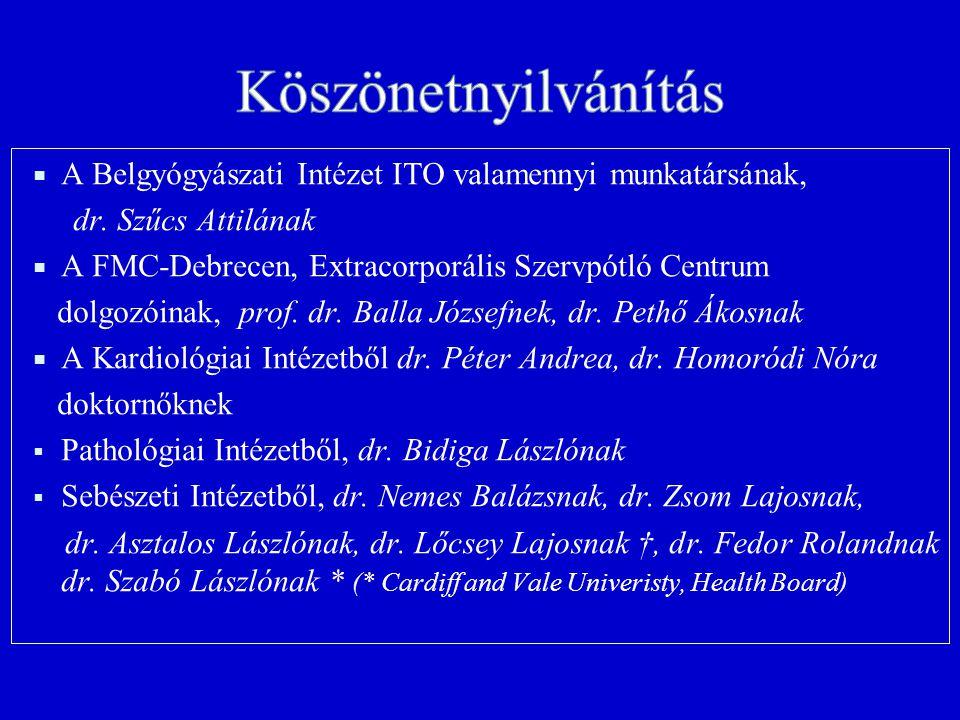 Köszönetnyilvánítás A Belgyógyászati Intézet ITO valamennyi munkatársának, dr. Szűcs Attilának. A FMC-Debrecen, Extracorporális Szervpótló Centrum.