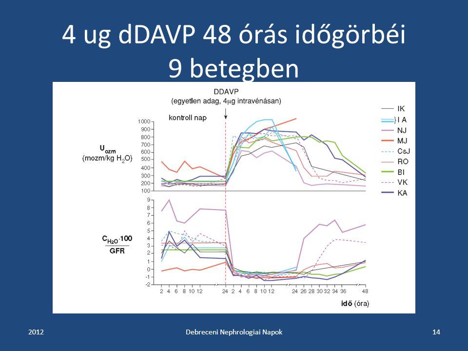 4 ug dDAVP 48 órás időgörbéi 9 betegben