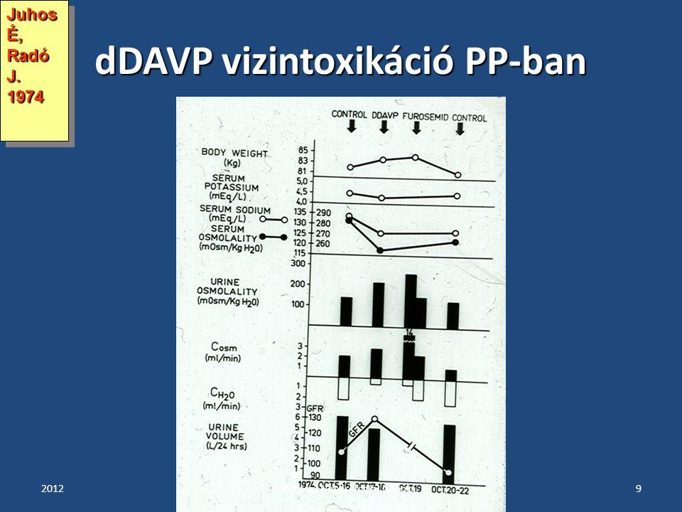 dDAVP vizintoxikáció PP-ban