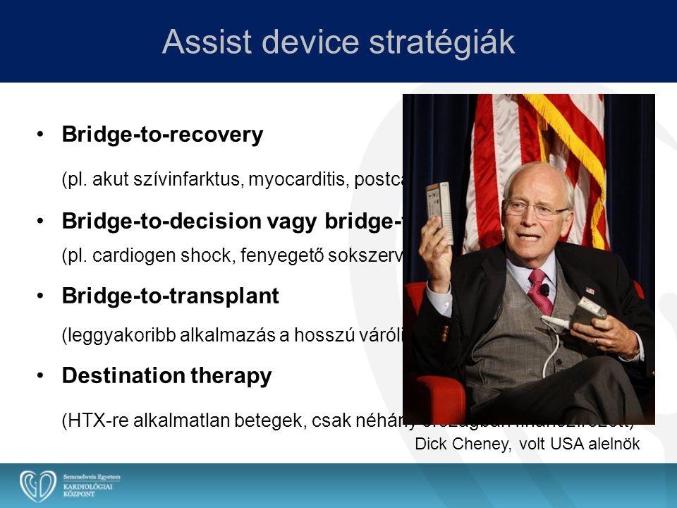 Assist device stratégiák