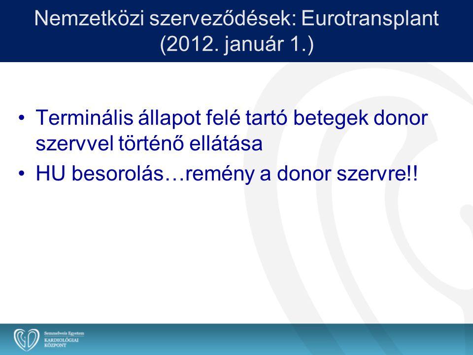 Nemzetközi szerveződések: Eurotransplant (2012. január 1.)